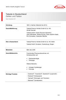 Zahlen, Daten, Fakten Takeda Deutschland