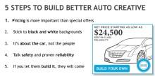 Kundanpassning och pris: nyckeln till framgång för bilkampanjer