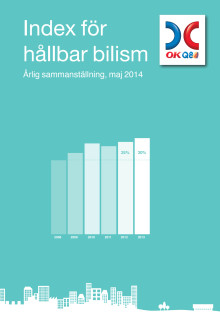 Index för hållbar bilism