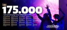 Fredericia Teaters SEEBACH runder 175.000 solgte billetter efter rekordsalg i Fredericia og Aarhus