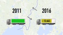 """570 """"tomme"""" lastebiler over grensen hvert eneste døgn"""
