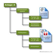Dokumentenmanagement im Maschinenbau mit DMStec
