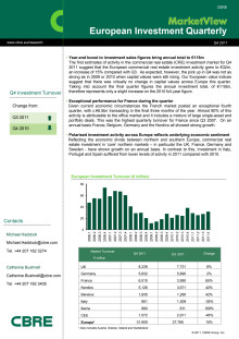 European Investment Quarterly Briefing Q4 2011