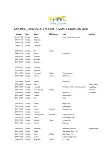 Tävlingar med V75 etc 2020