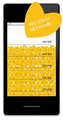 Kampanj till förmån för Friends gav 495 000 kronor