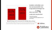 Abus ökar mest inom service för tunga lyftanordningar