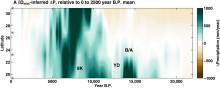 25 000 år av regn över Sahara avslöjade