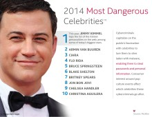 McAfee Reveals Jimmy Kimmel As The Most Dangerous Cyber Celebrity of 2014