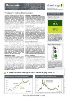 Barometer: Vi reducerer aktieandelen yderligere