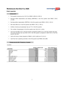 Norwegian Q1 11 Report