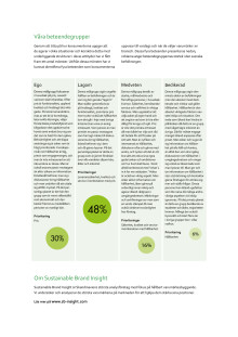 Sustainable Brand Insights beteendegrupper