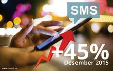 Voldsom vekst i 2015 på bruk av SMS-meldinger!