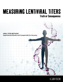Measuring Lentiviral Titers