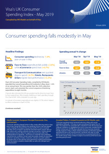 Consumer spending falls modestly in May
