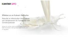 SIFO eftermätning av Botkyrkaprojektet