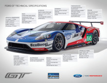 Ford GT tekniske specifikationer