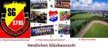 Spendenvoting 4.0 – Die Sparkasse Neuss prämiert zehn Vereine mit insgesamt über 9.000 Euro