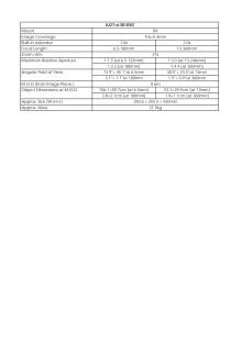 Canon Tekniska specifikationer UJ27×6.5B IESD