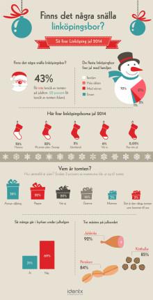 En fjärdedel av linköpingsborna åker bort över jul