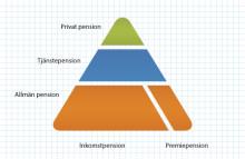 Almedalsseminarium: Psykologer granskar pensionsinformation – kan den göras enklare?