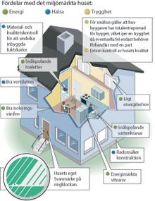 Skanska säljstartar miljardinvestering i Göteborg