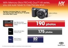 Sony presenta la nuova Memory Stick PRO-HG Duo™HX che infrange ogni record di velocità