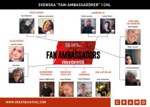 Champions Hockey League har glädjen att presentera 96 fan-ambassadörer!