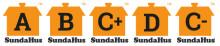 SundaHus stärker samarbetet med flera bygg- och industrifackhandlare
