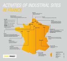 Frankrike tillväxtmarknad  inom industrin för Renaults elfordon