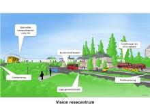 Skapa ett hållbart resecentrum i Östersund med framtidsfokus