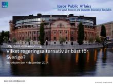 DN/Ipsos extramätning - Vilket regeringsalternativ är bäst för Sverige?