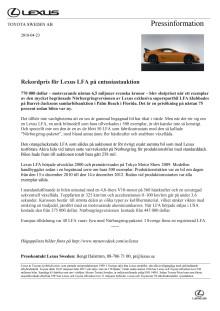 Rekordpris för Lexus LFA på entusiastauktion