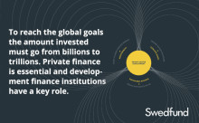 Private finance essential to achieve the global goals