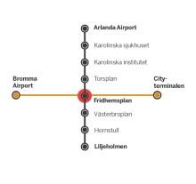Ny flygbusslinje från Fridhemsplan till Bromma