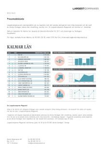 Topplista – Kalmar läns största företag