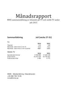 MMS Månadsrapport juli 2015