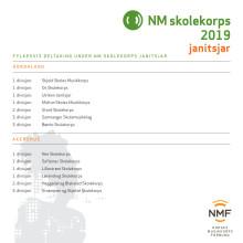 Fylkesoversikt deltakerkorps NM skolekorps janitsjar