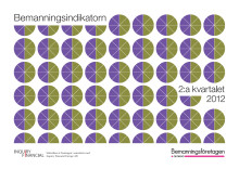 Bemanningsindikatorn Q2 2012: Fler tjänstemannajobb i industriregionerna