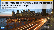 SAP and Harris M2M Survey 2013