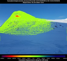 Radarovervåker snøskred på Strynefjellet