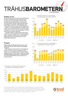 Trähusbarometern 2 2016