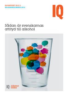 IQ Alkoholindex 2012
