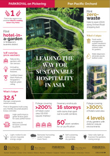 Pan Pacific Hotels Group Leads Sustainable Hospitality in Asia