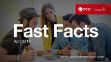 Fast Facts April 2019