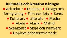 Missa inte kartläggningen av Lindesberg som kulturstad