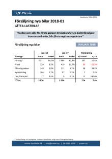 Försäljning nya bilar LLB 2018-01