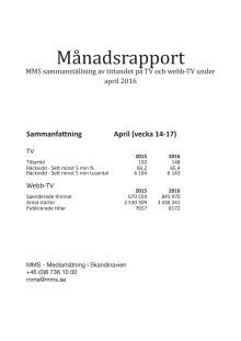 MMS månadsrapport april 2016