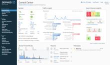 Bättre övervakning av nätverk och applikationer med Sophos nya brandvägg XG 17
