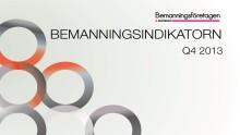Bemanningsindikatorn Q4 2013 - En växande strategisk HR-partner för industri och samhälle