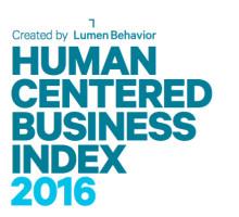 Nytt index visar vägen till framtidens hållbarhetsarbete